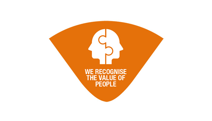The value of people