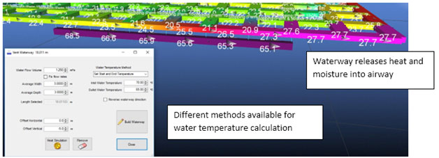 VentSim Waterways
